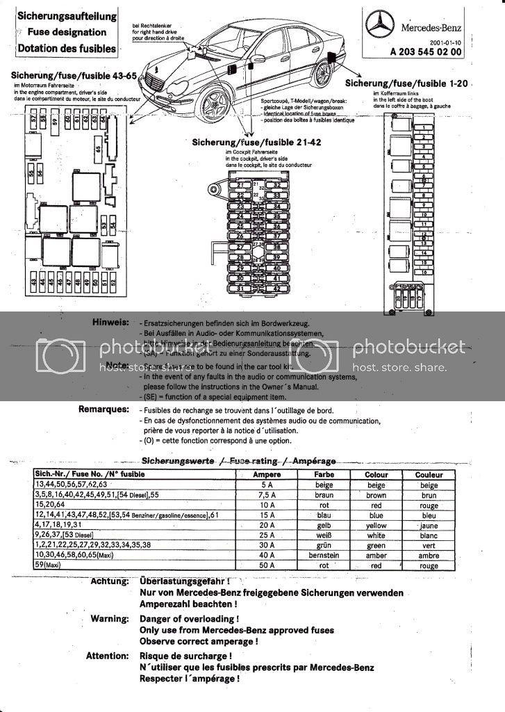 Christie Pacific Case History W203 Fuse Box Diagram And Location Fuse Box Mercedes C230 Mercedes