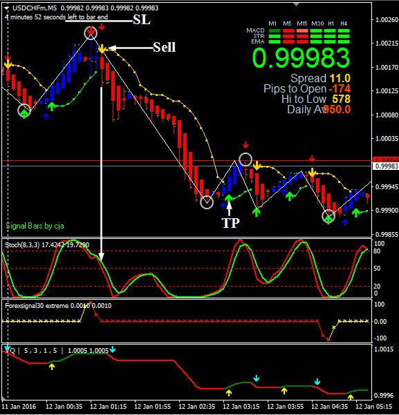 Forex trading strategies free download