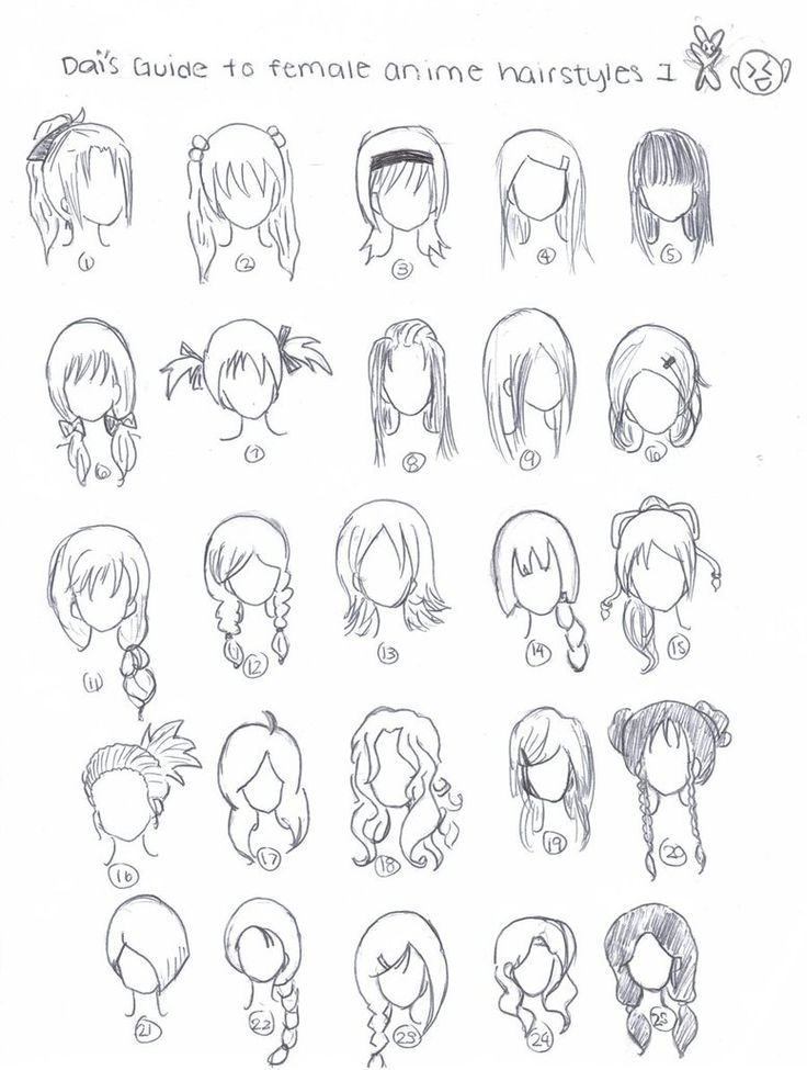 HD Wallpapers Anime Hairstyle Names Dhawalldesktopgq - Anime hairstyle names