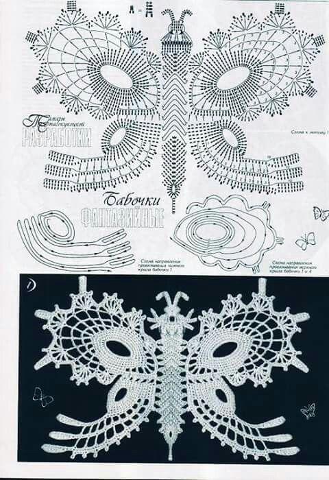 Pin de Selva Suarez en tejidos | Pinterest | Tejido