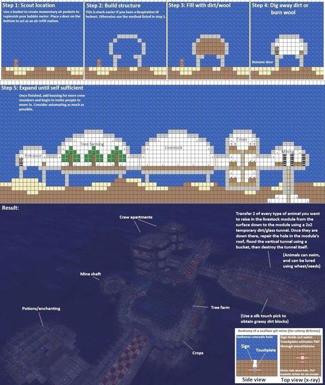 Image Result For Minecraft Survival Underwater House Instructions Planos Minecraft Disenos Minecraft Creaciones Minecraft