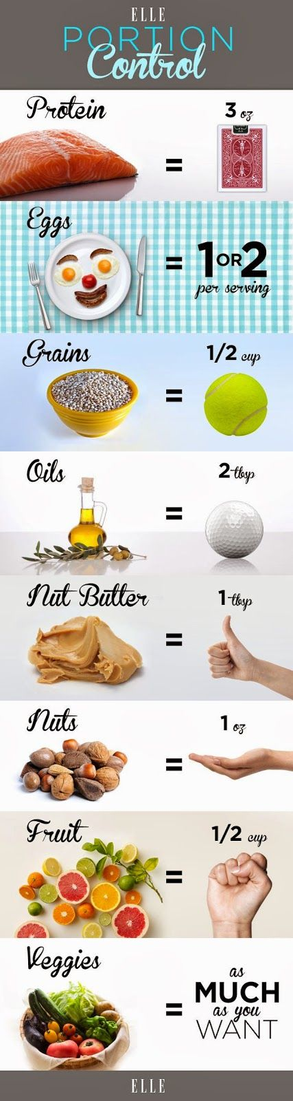 A+Handy+Visual+Guide+to+Portion+Control.jpg 427×1,600 pixels