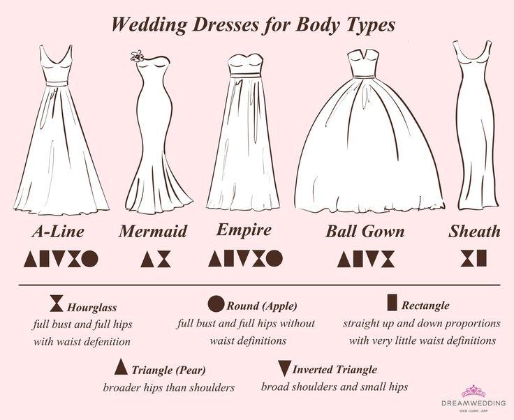 Wedding Dress Body Types Guide - Wedding Dresses