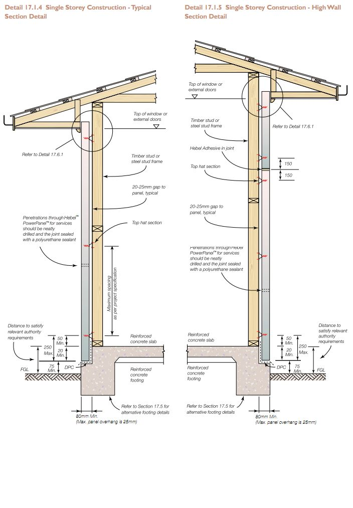 Exterior Wall Framing Details Single Storey