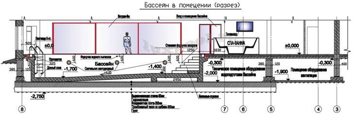 Проект бассейна. Разрез бассейна в помещении