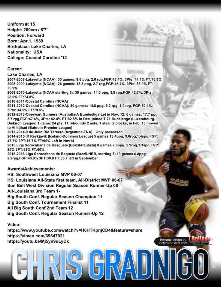 Basketball resume school college resume high school