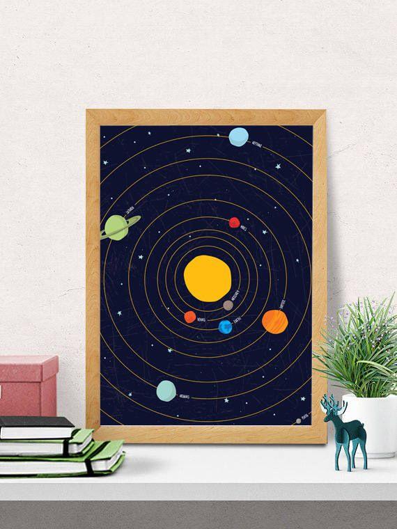 best 25 solar system room ideas on pinterest solar system mobile picture of solar system and. Black Bedroom Furniture Sets. Home Design Ideas