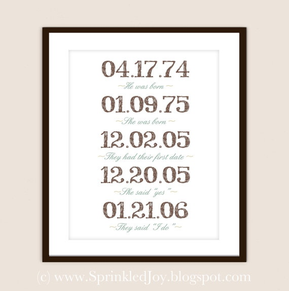 Important Dates Print, From Birth, to Dating, to Marriage - Love Story - 8x10 Fully Customizable Print - (Digital Copy of Print Included For Free)