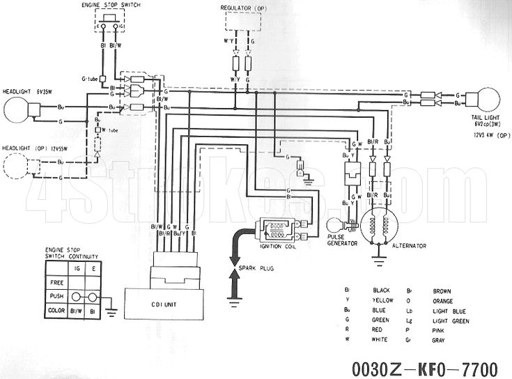 Pin by Ayaco 011 on auto manual parts wiring diagram