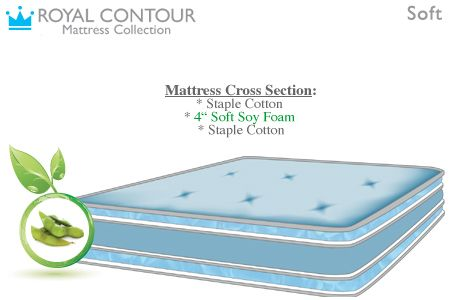 Merlin - Soft Foam Cotton Futon Mattress