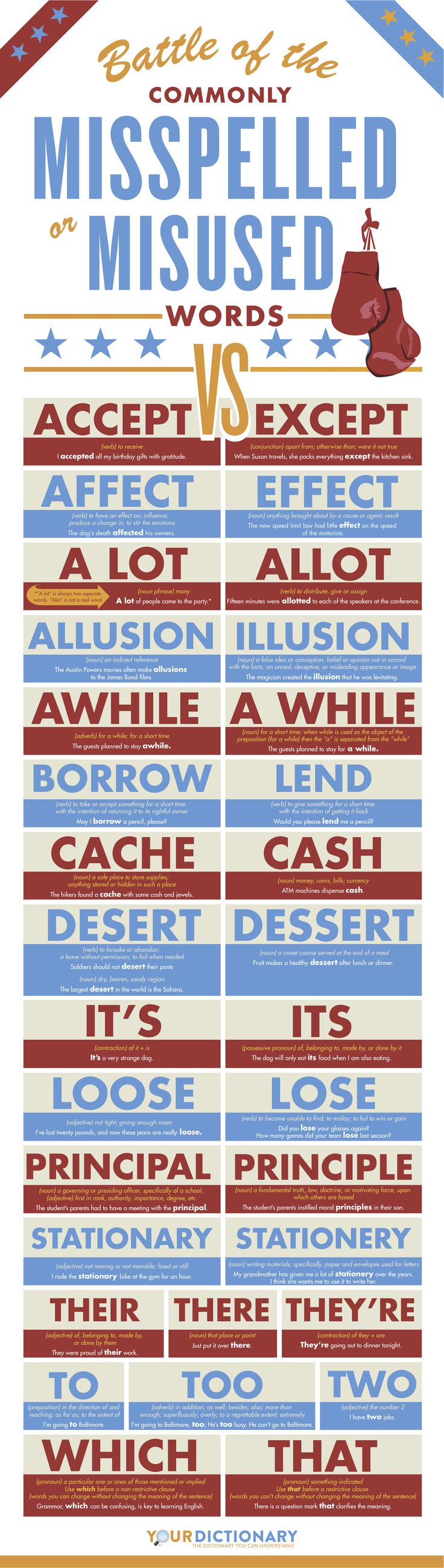 Battle of the Commonly Misspelled or Misused Words #infographic #Education #Language