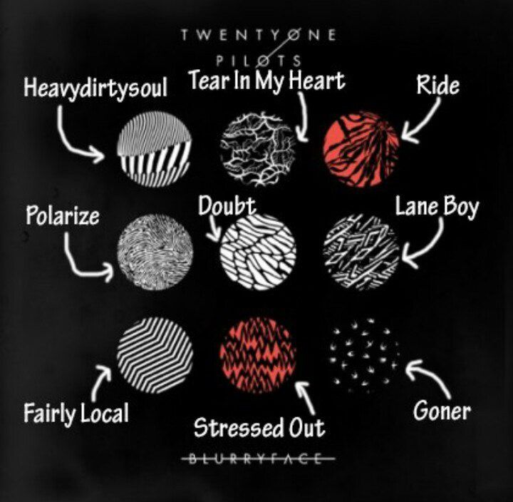 (Actually tear in my heart is in the middle they go in order from the heavydirtysoul to goner, left to right)
