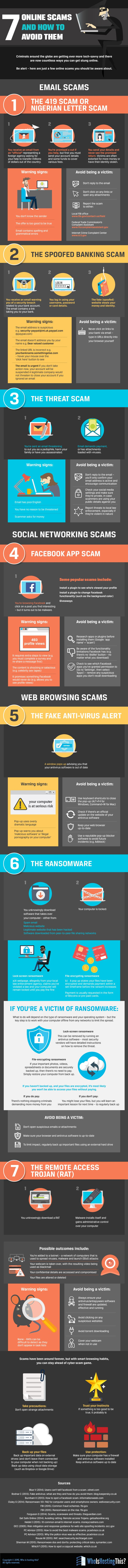 7 Online Scams and How to Avoid Them #infographic #Internet #Hacking