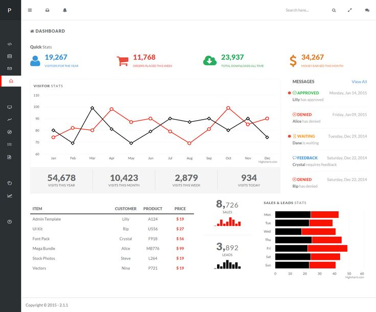Pixels is Premium full Responsive Admin #dashboard HTML5 template. #Retina Ready. Bootstrap 3 Framework. #AngularJS. Sass CSS. Test free demo at: http://www.responsivemiracle.com/cms/pixels-premium-responsive-html5-angular-webapp-bootstrap/