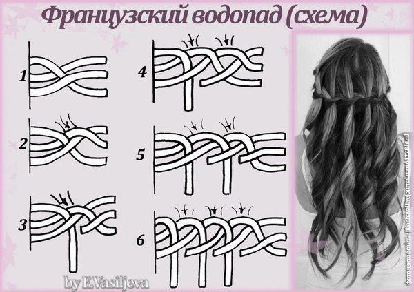 how to...hair style