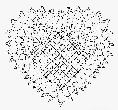 Cute heart diagram only