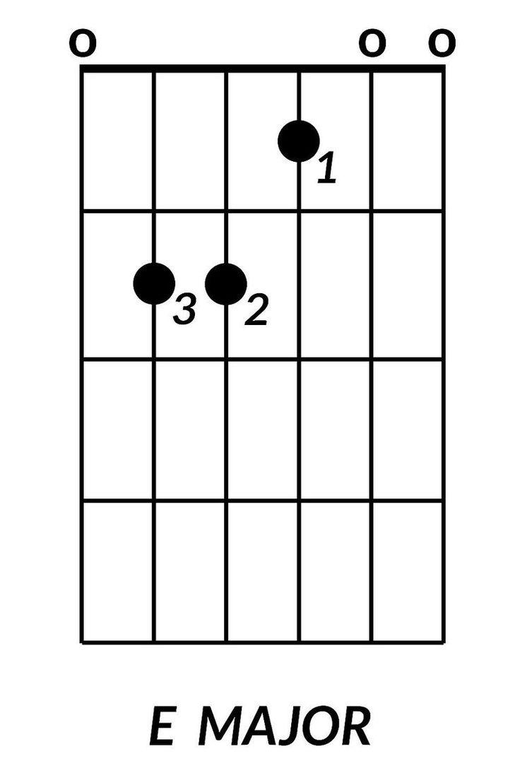 1851 best guitar chords images on pinterest ukulele songs guitar lessons and sheet music. Black Bedroom Furniture Sets. Home Design Ideas