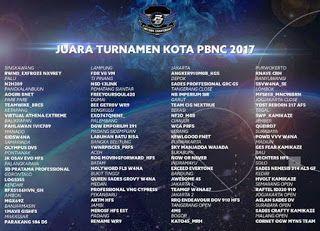 Pastinya kamu masih ingat dengan ajang turnamen PB Garena, Point Blank National Championship (PBNC) 2017 yang digelar pada awal bulan Juli 2017 lalu 'kan. Pada minggu ini, tim Point Blank Garena Indonesia akan melanjutkannya ke fase turnamen regional, dimana sudah ada 60 tim terbaik yang terpilih dari masing-masing kota penyelenggaraan PBNC tahun ini.  Selain akan mendapatkan total hadiah Rp 1,5 miliar, tim pemenang PBNC 2017 akan mewakili Indonesia pada turnamen PBIC 2017