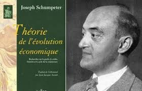 schumpeter creative destruction - Google Search