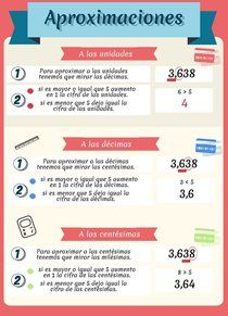 aproximaciones de decimales | Piktochart Infographic Editor