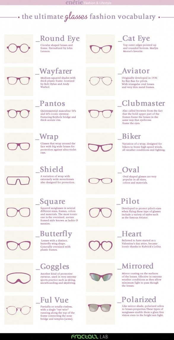 The ultimate glasses vocabulary