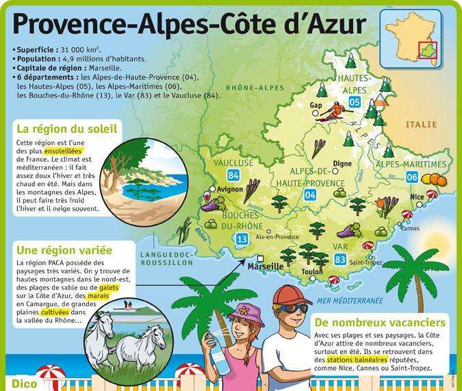 Fiche exposés : Provence - Alpes-Côte d'Azur