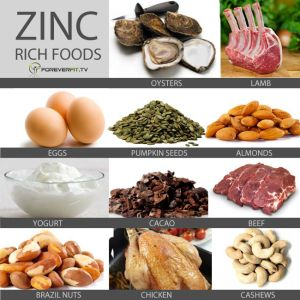 Vegetables Contain Zinc 128 best zinc rich foods images on pinterest health foods healthy why you may be low in zinc discover the benefits of zinc and foods high workwithnaturefo
