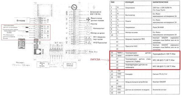 Izobrazhenie Activities Sheet Music Periodic Table