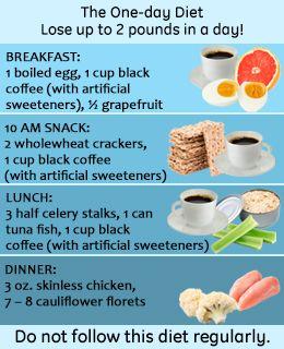 weight loss diet plan online