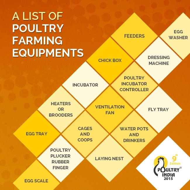 Expand Your Poultry Farming Business!! Get to know which poultry farming equipments are required to run a successful poultry business.   Poultry India 2015 will exhibit many such Equipment Manufacturing Companies and also provide information to setup such automated plants.  Register today for Free Visitor Pass : www.poultryindia.co.in