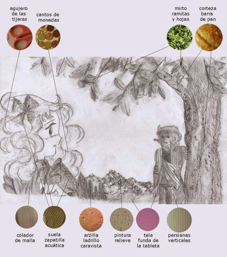 Técnicas de dibujo (texturas): técnica de frottage