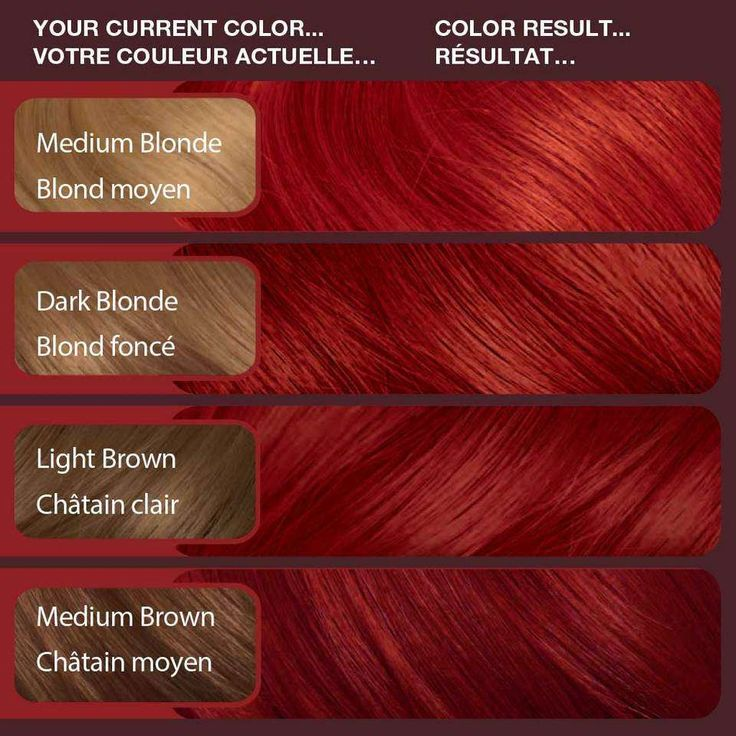 16 Best Runway Red Hair Color Transformations Images On Pinterest