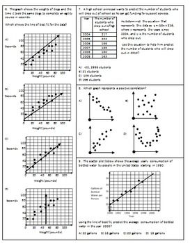 Working With Scatter Plots for Bivariate Data Worksheets