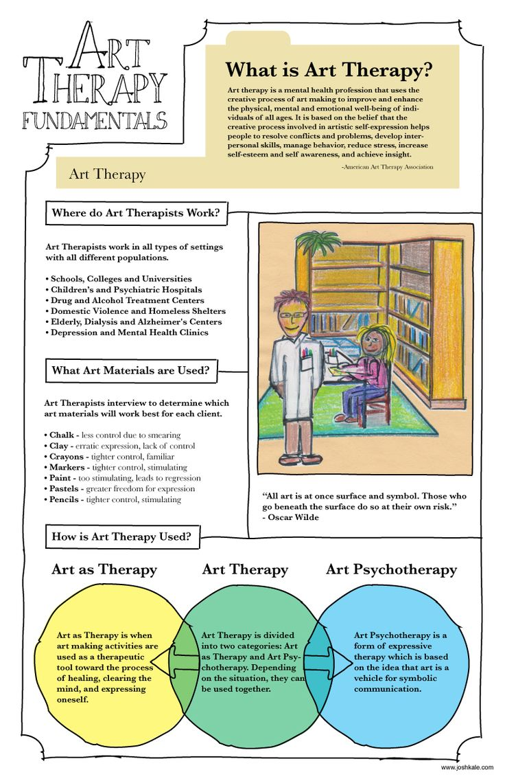 What is Art Therapy? nice infographic by Josh Kale #arttherapy #edu