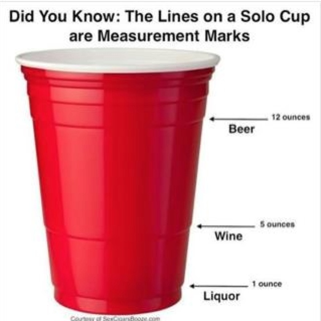 For the alcoholic in us allRed Solo Cups, Good To Know, Mindfulness Blown, Front Doors, Did You Know, Dr. Who, Measuring Cups, Drinks, Who Knew