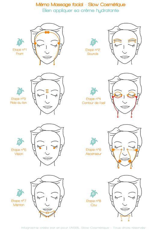 Favori Les 25 meilleures idées de la catégorie Massage visage sur  JS15