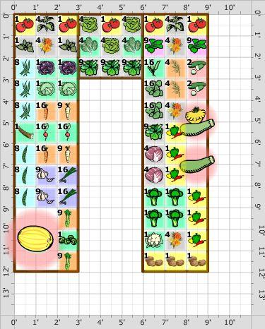Garden Plan - 2013: Raised Bed 9x12 Square Foot Garden. nice plan looks like the taller veggies shade the less heat loving plants.