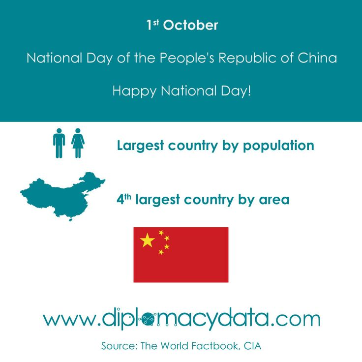 It's the largest country by population and 4th by area. Happy National Day #China! #diplomacydata #diplomacy