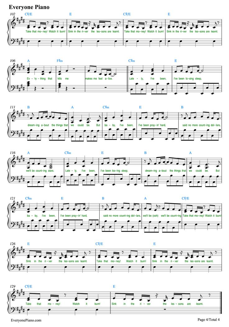 the-script-hall-of-fame-spartito-per-pianoforte.pdf