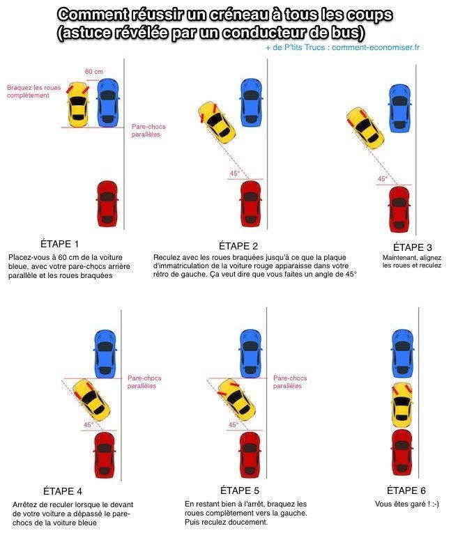 comment-reussir-creneau-voiture-chaque-fois