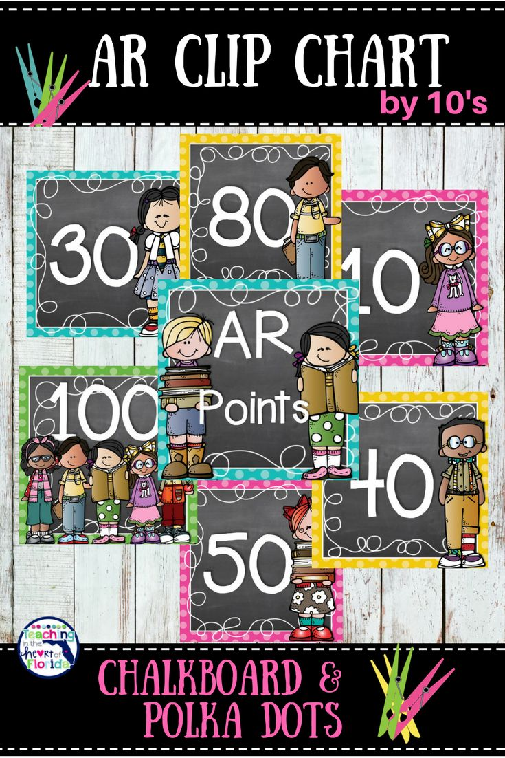 Motivate your readers with this visual incentive chart! Your students will love moving their clip up the chart as they gain and track their AR points! The chalkboard and polka dot theme goes well with many classroom decors and makes AR points management super easy for you! Click here to see more!