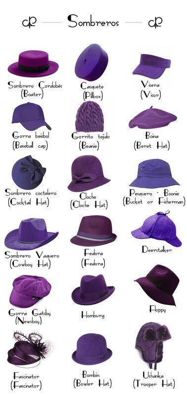 Tipos de sombreros: