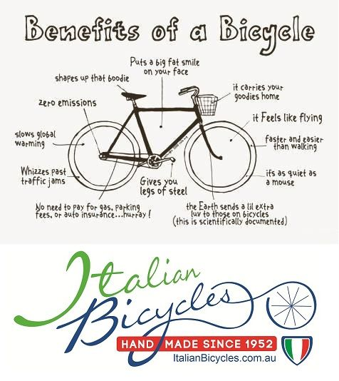 40 best Cycling Health Benefits-PSA Competitive Audit ...