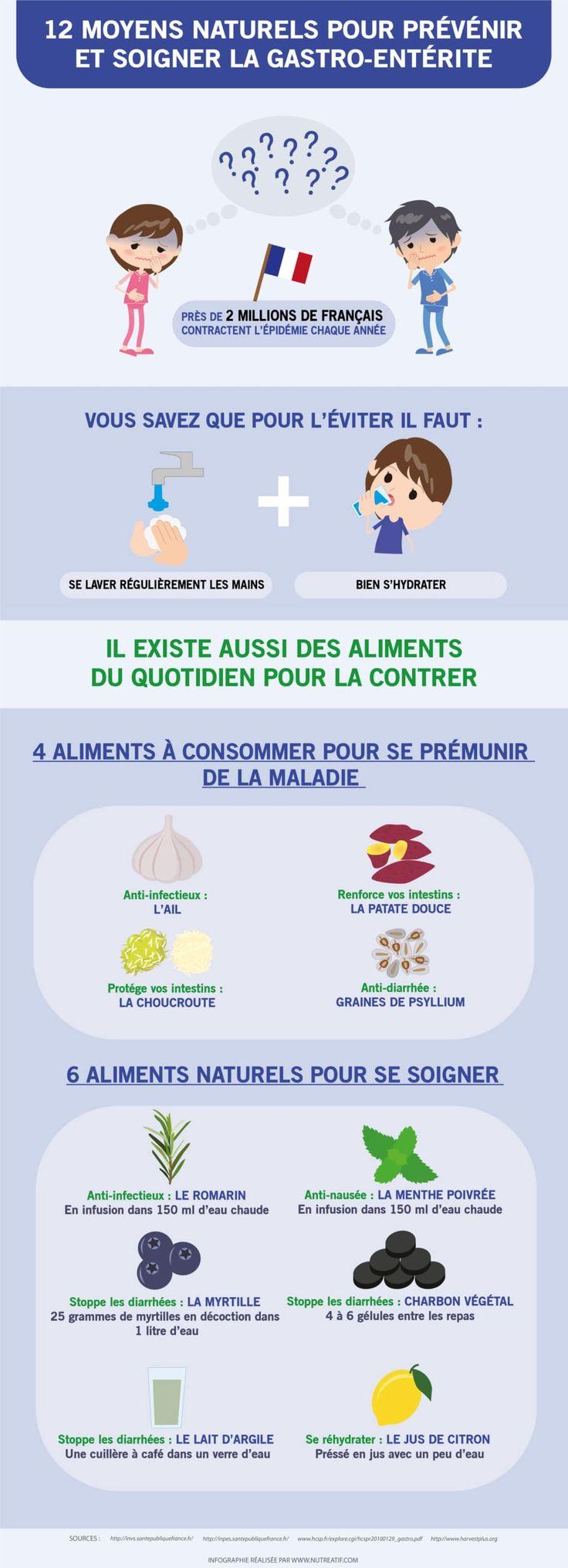 Chaque année la gastro-entérite s'abat sur près de deux millions de Français selon les consultations médicales enregistrées. Ce virus bénin apparait le plus souvent après les fêtes de fin d'année mais il fait parfois exception