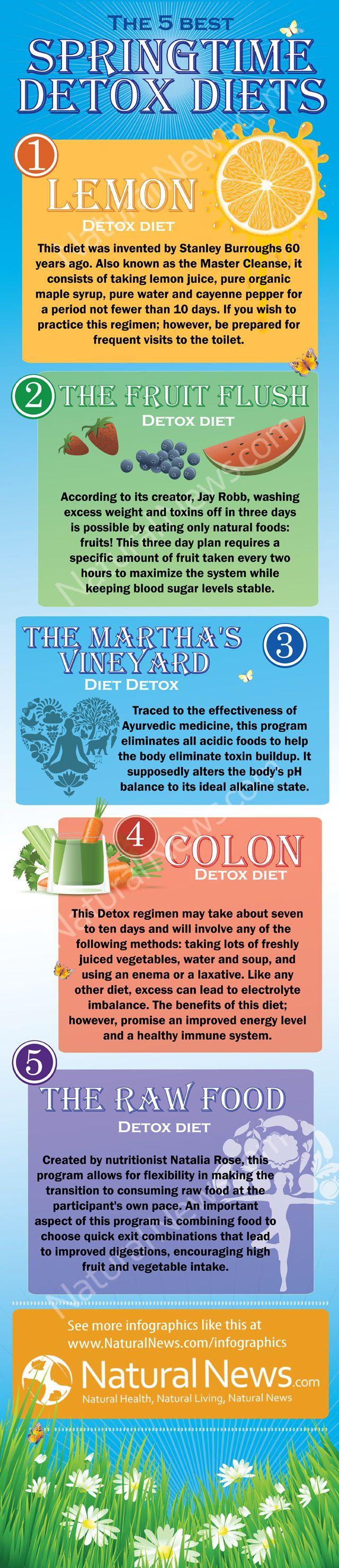The 5 Best Springtime Detox Diets