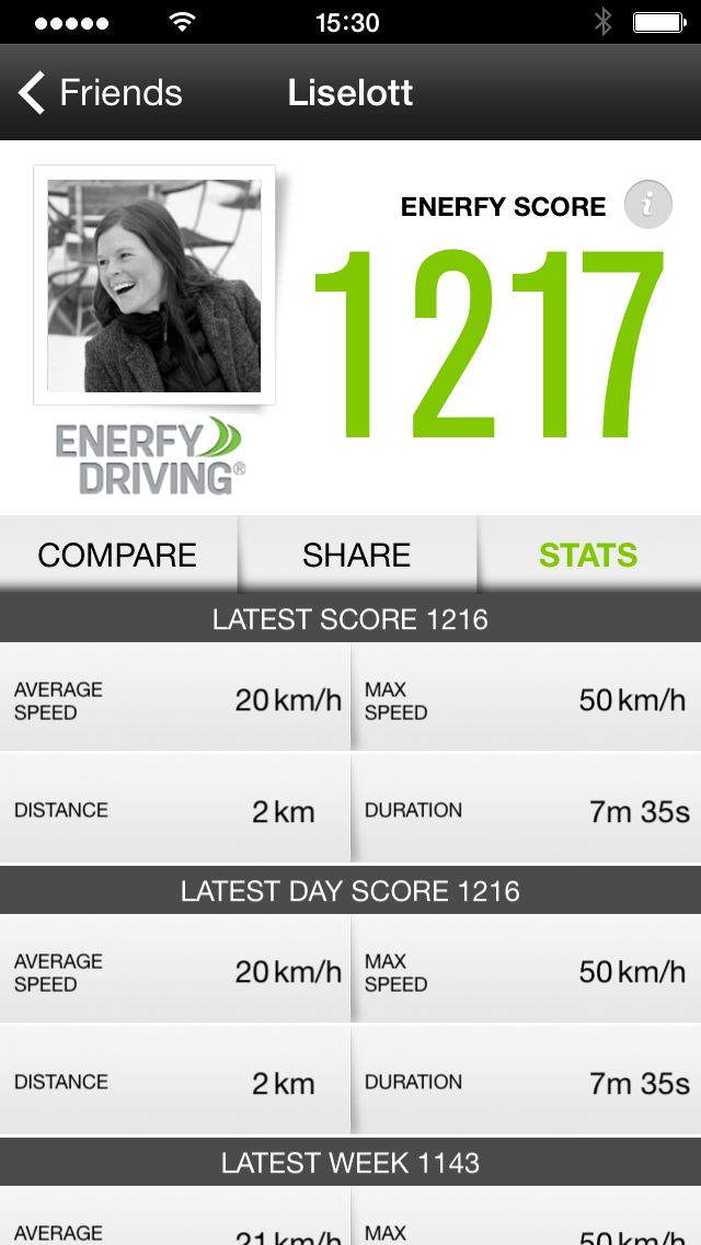 Enerfy Driving statistics in app. EnerfyDriving. #enerfy #enerfydriving. http://www.enerfydriving.com