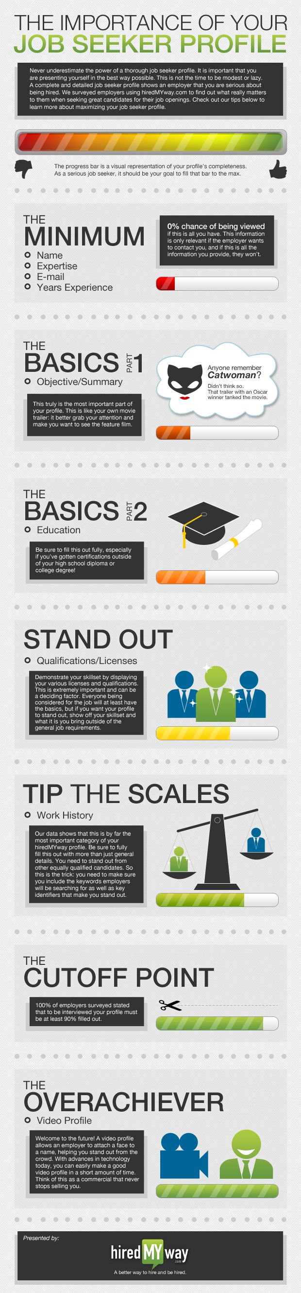 best images about job seeker tips interview job infographic filling out your online job seeker profile on and many other websites profiles you be overwhelmed by how much information they are