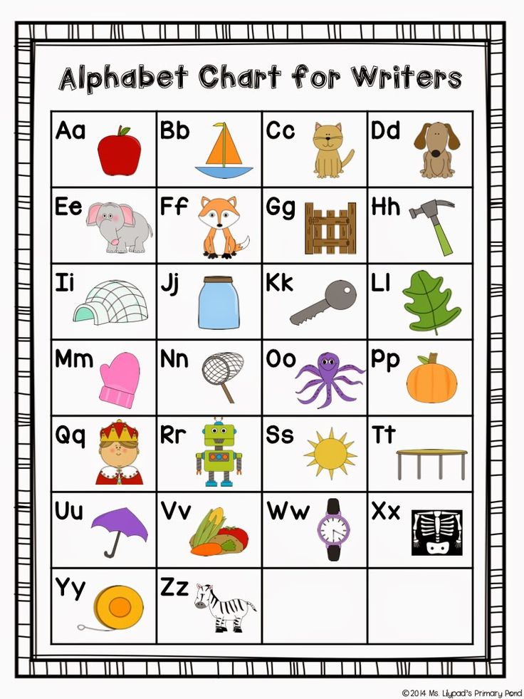 kindergarten writing tips for the beginning of the year With letter chart with pictures