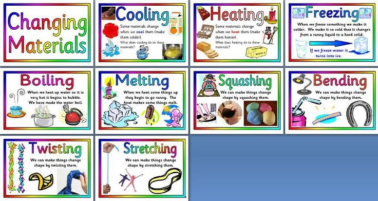 KS1 Science Teaching Resource - Changing Materials printable classroom display posters for primary and elementary schools