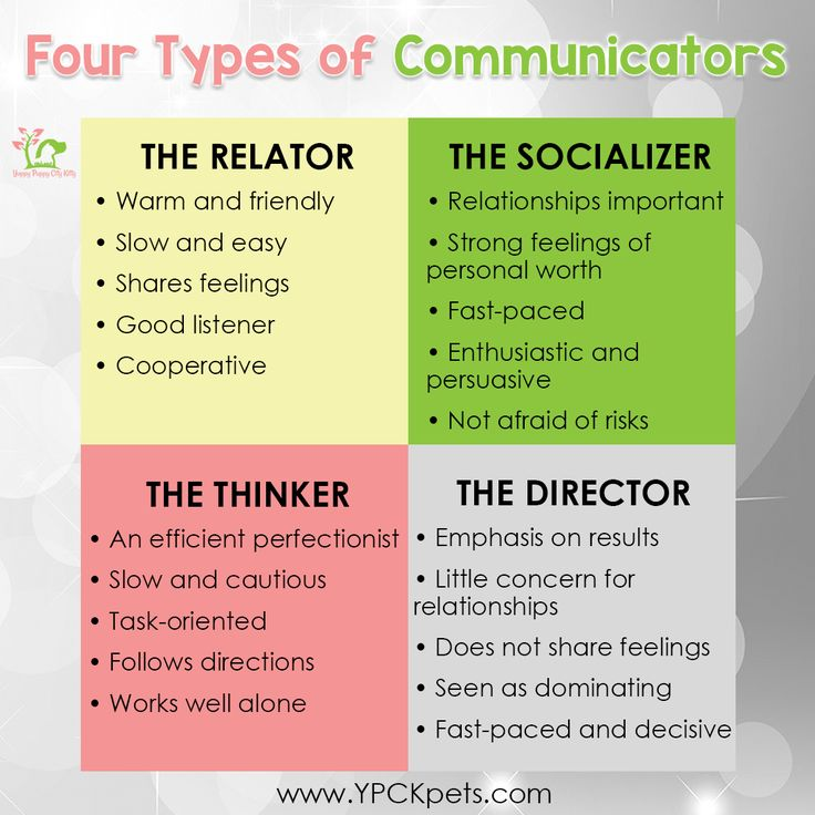 4 types of communicators in a relationship